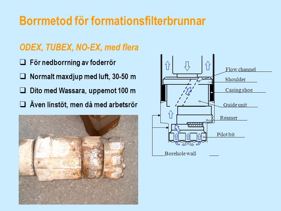 Borrmetod för formationsfilterbrunnar