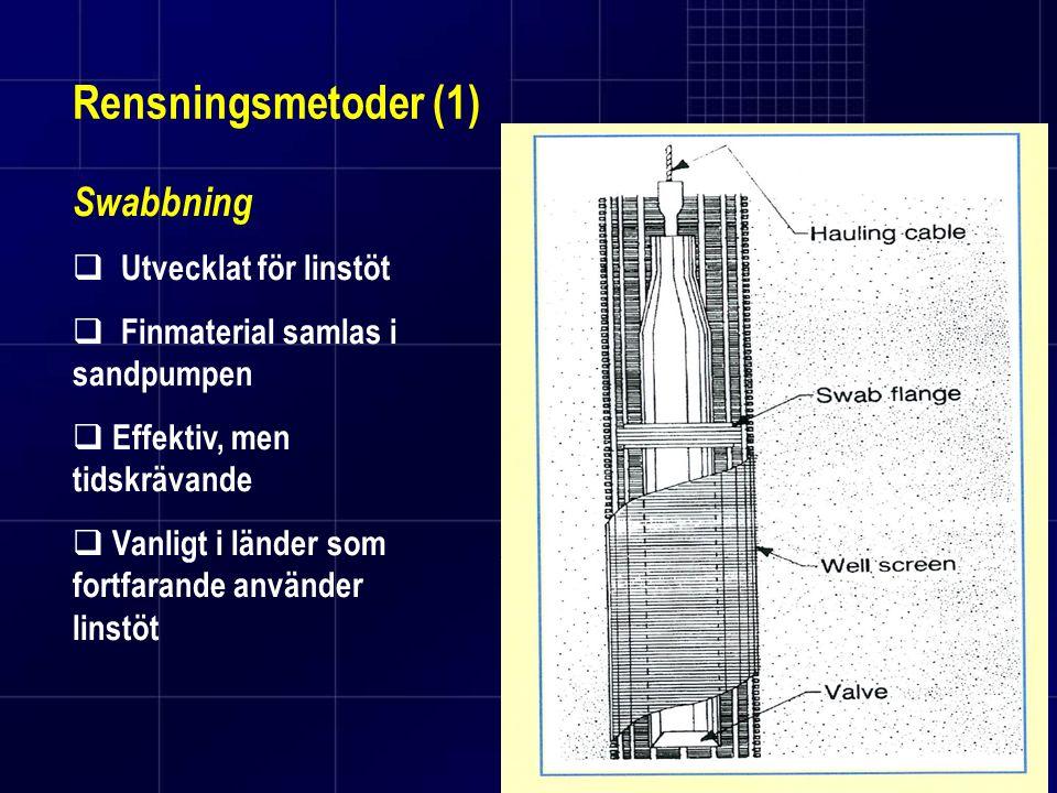 Rensningsmetoder (1) Swabbning Utvecklat för linstöt