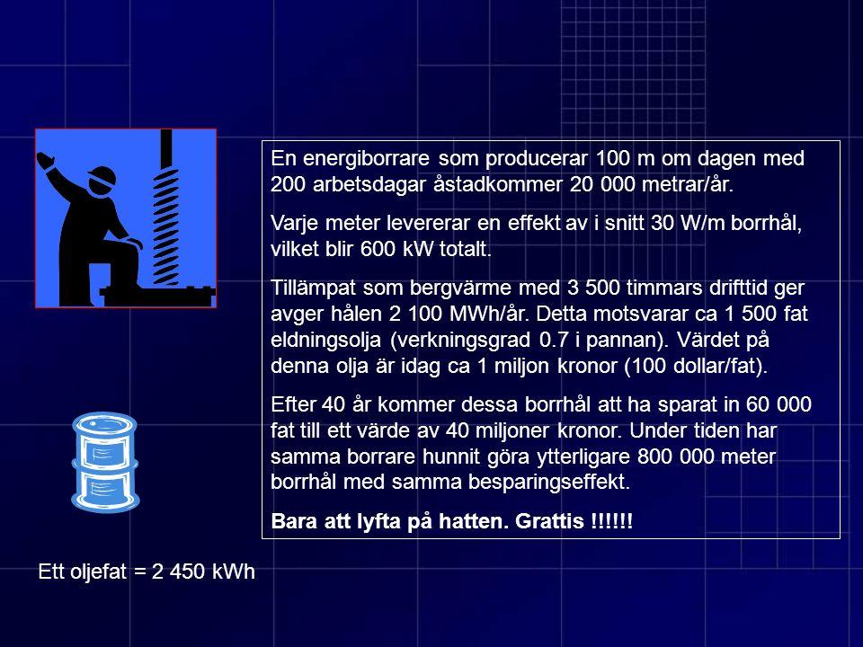 En energiborrare som producerar 100 m om dagen med 200 arbetsdagar åstadkommer 20 000 metrar/år.