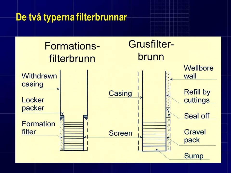 Formations- filterbrunn