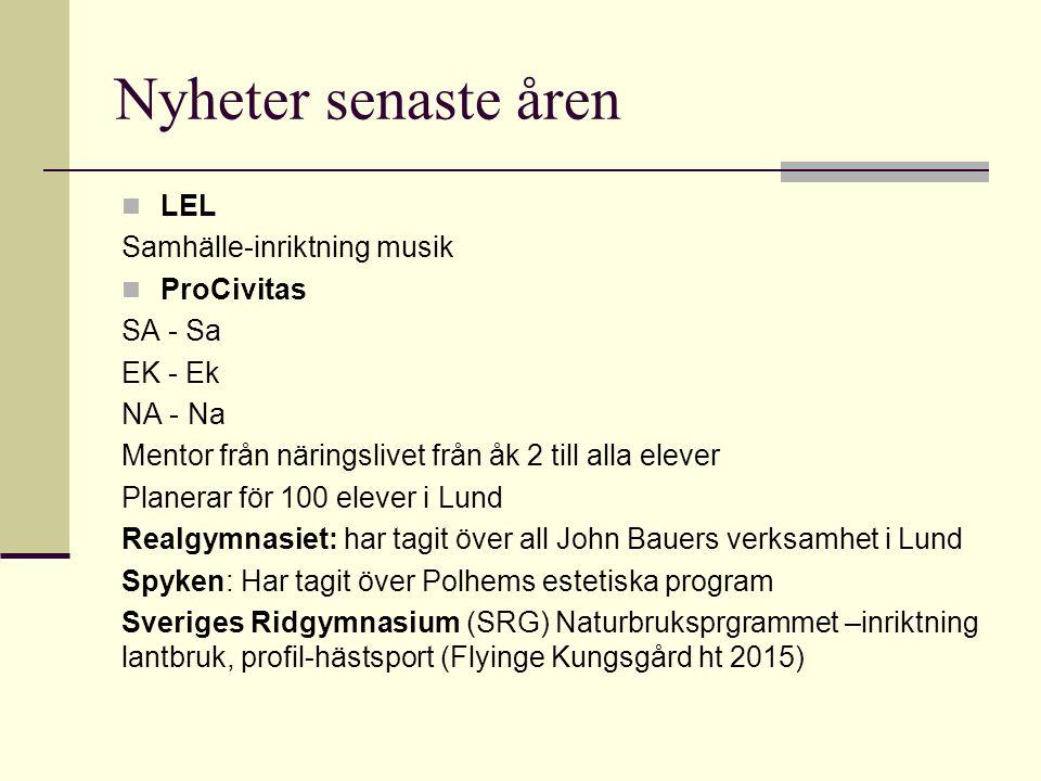 Nyheter senaste åren LEL Samhälle-inriktning musik ProCivitas SA - Sa