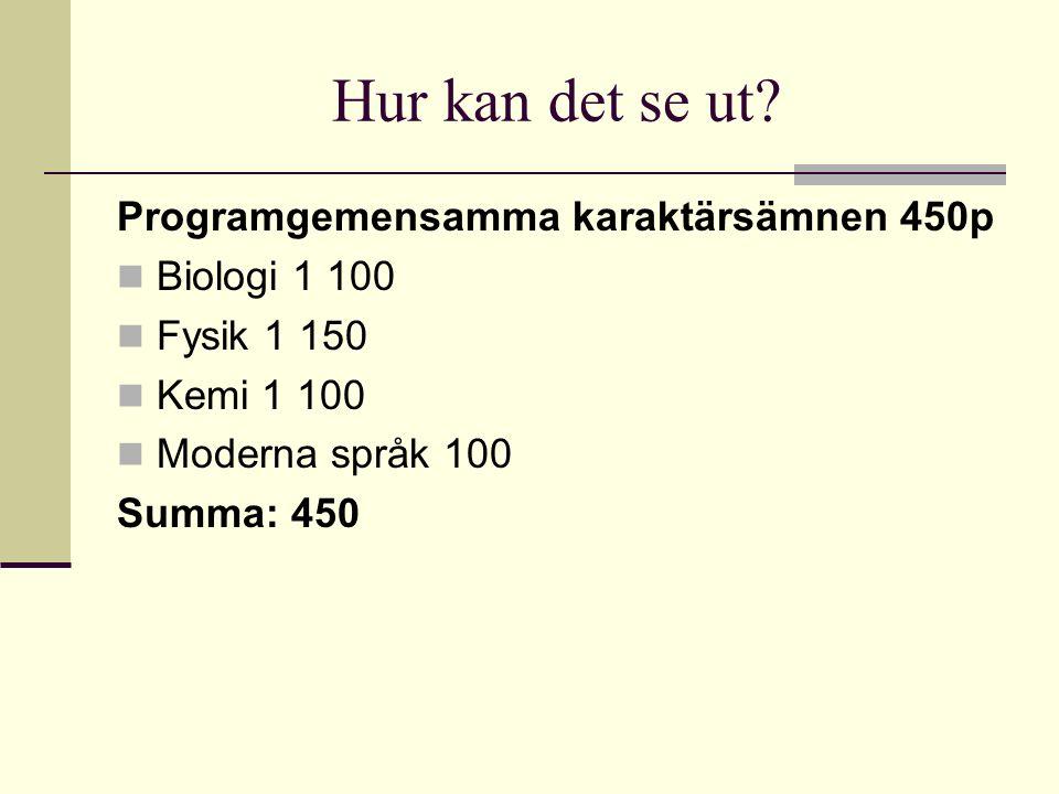 Hur kan det se ut Programgemensamma karaktärsämnen 450p Biologi 1 100