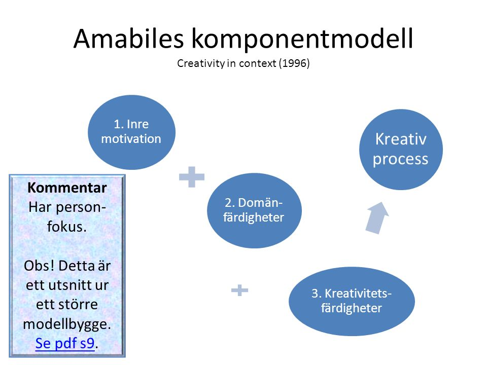 Amabiles komponentmodell Creativity in context (1996)