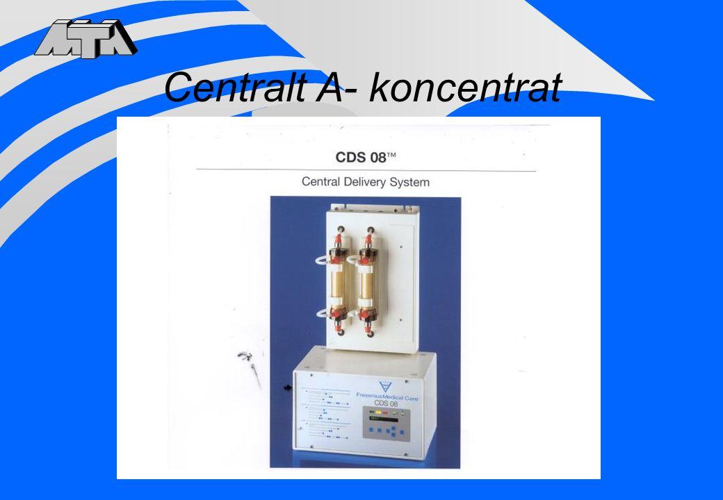 Centralt A- koncentrat