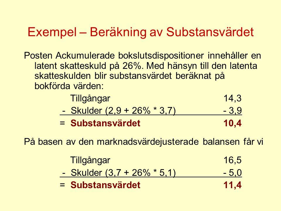 Exempel – Beräkning av Substansvärdet