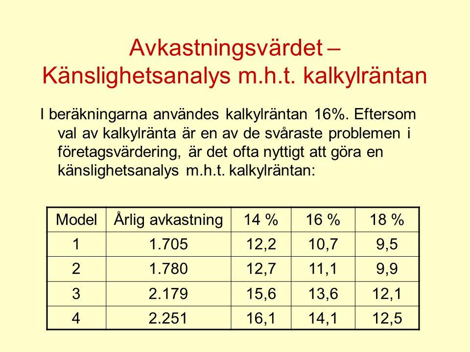 Avkastningsvärdet – Känslighetsanalys m.h.t. kalkylräntan