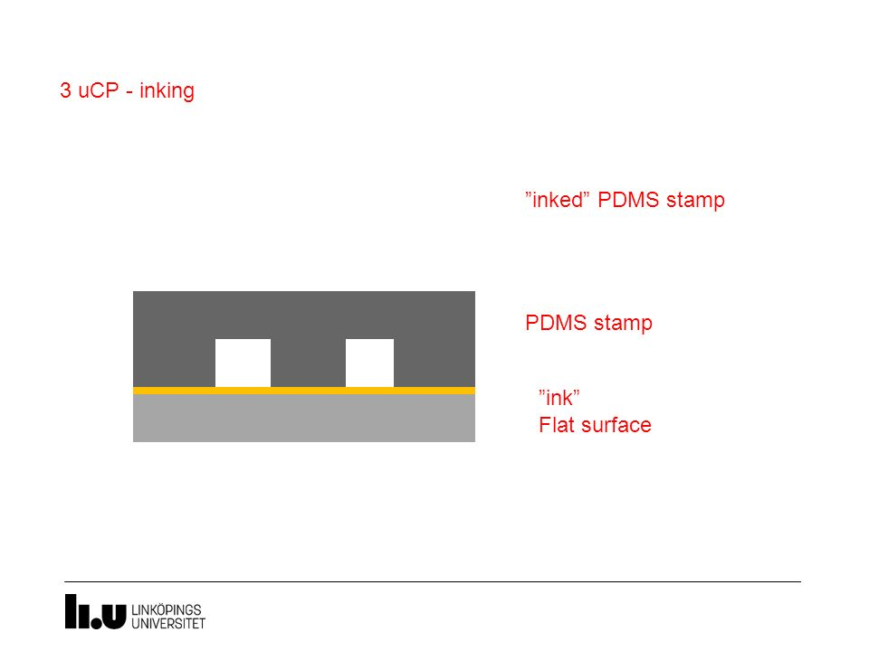3 uCP - inking inked PDMS stamp PDMS stamp ink Flat surface