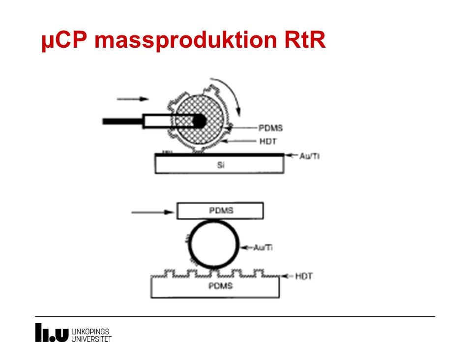 µCP massproduktion RtR