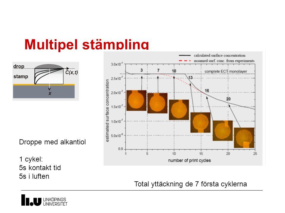 Multipel stämpling Droppe med alkantiol 1 cykel: 5s kontakt tid