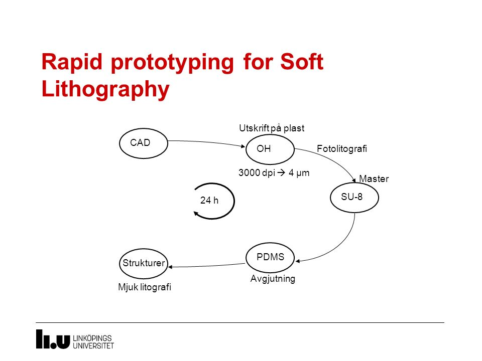 Rapid prototyping for Soft Lithography