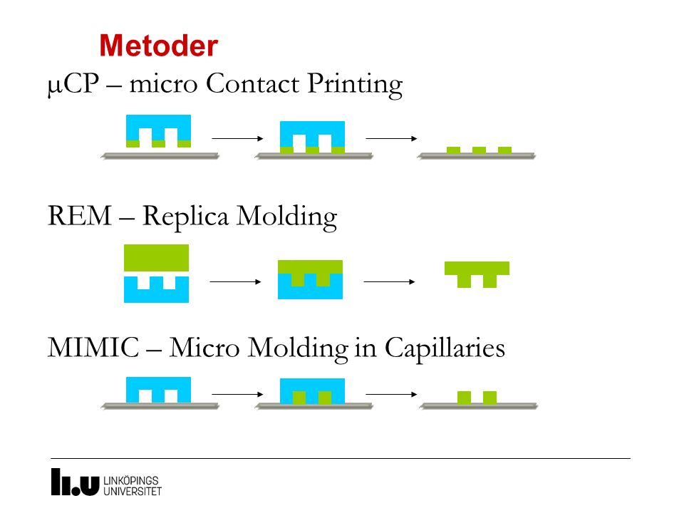 µCP – micro Contact Printing