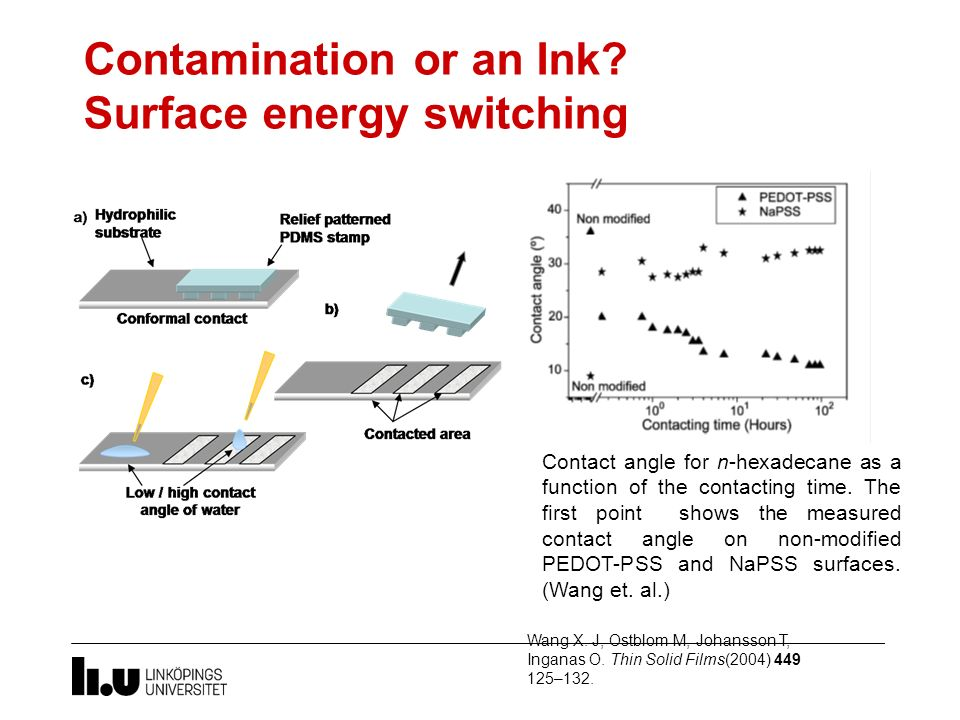 Contamination or an Ink Surface energy switching