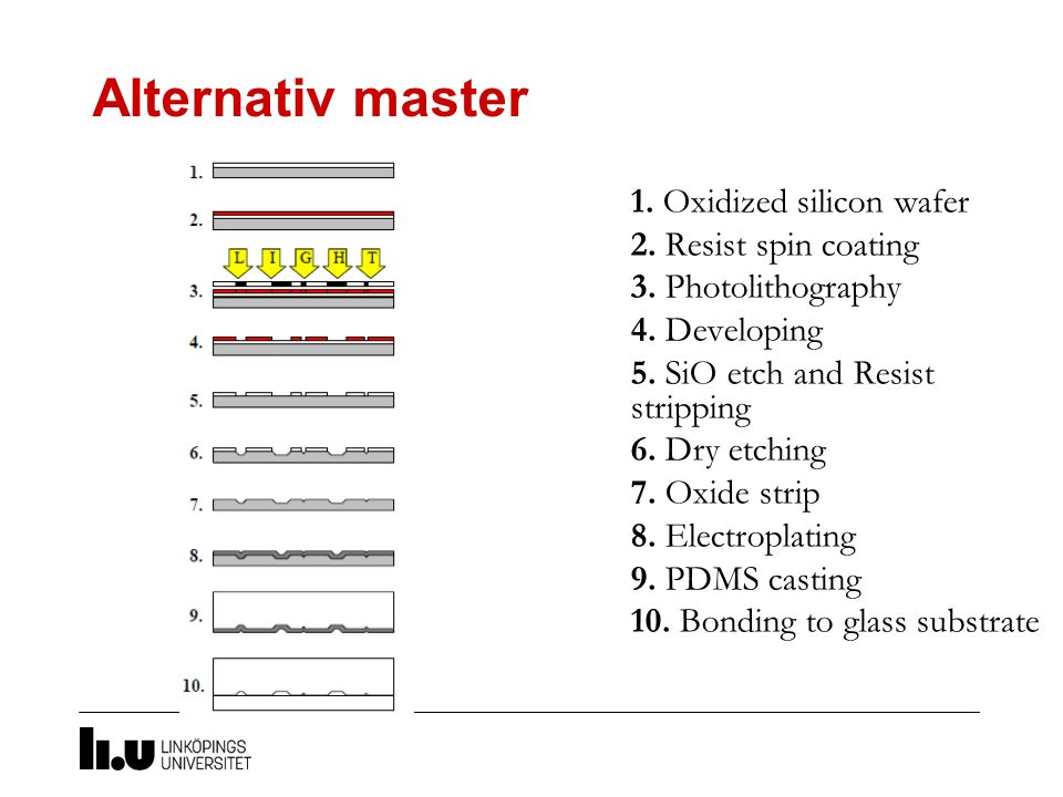 Alternativ master 1. Oxidized silicon wafer 2. Resist spin coating