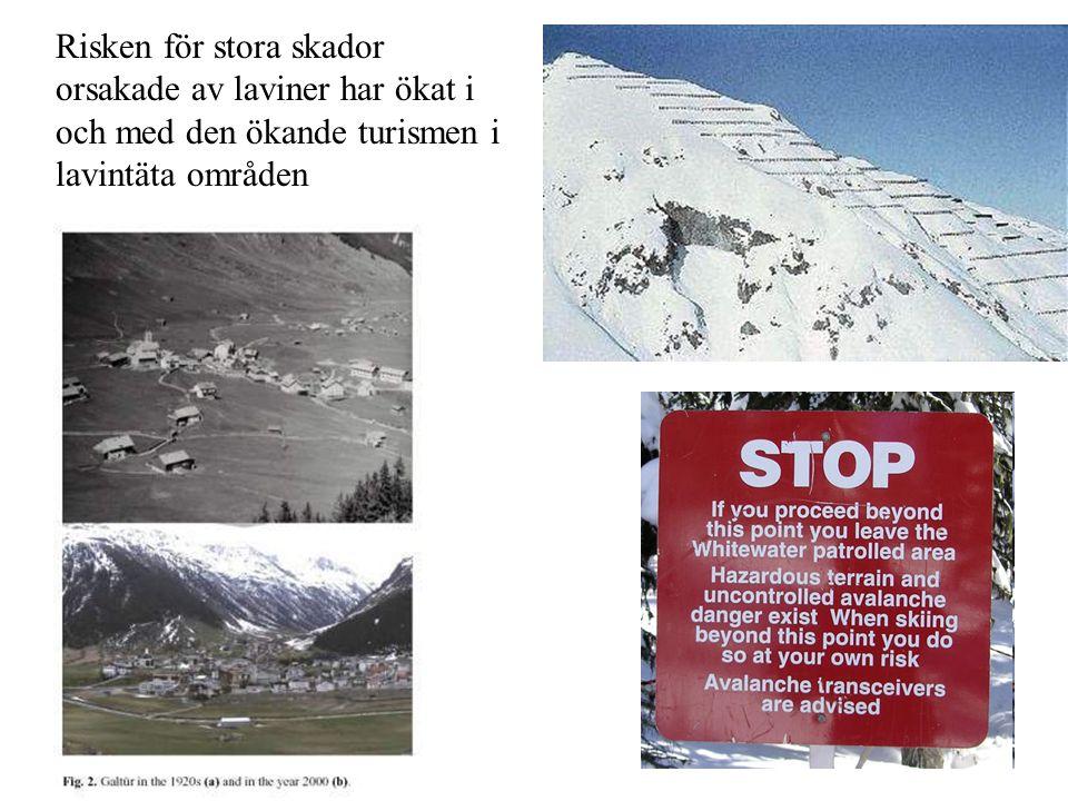 Risken för stora skador orsakade av laviner har ökat i och med den ökande turismen i lavintäta områden.