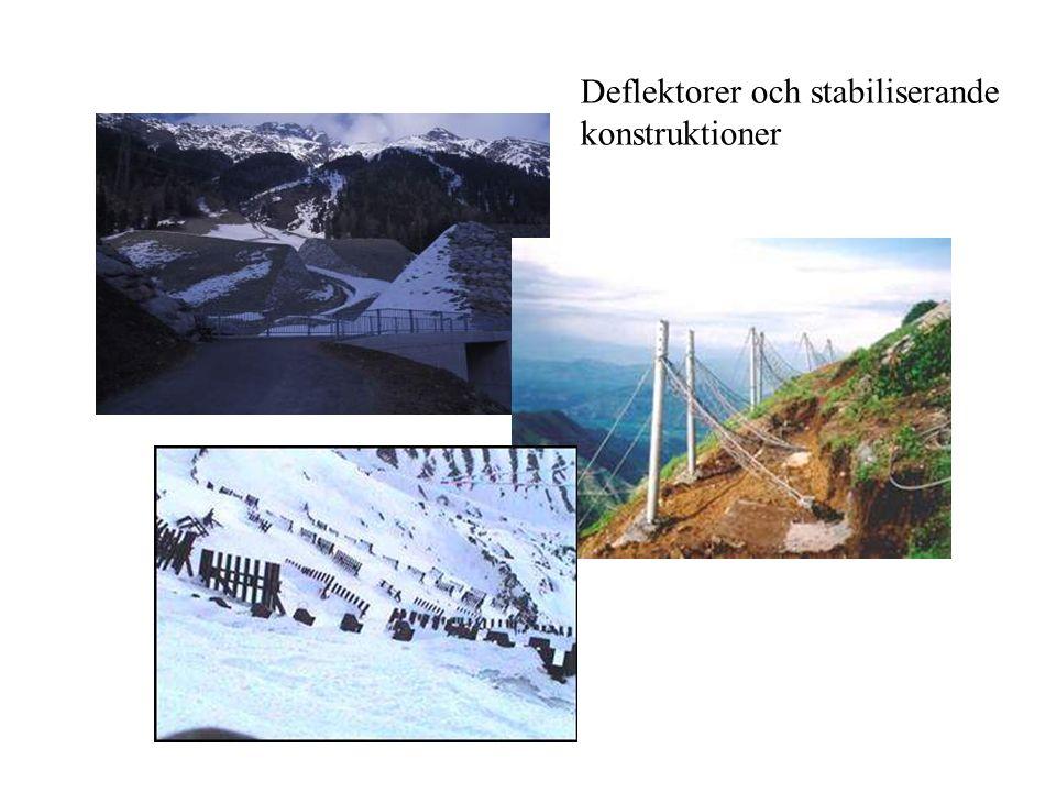 Deflektorer och stabiliserande konstruktioner