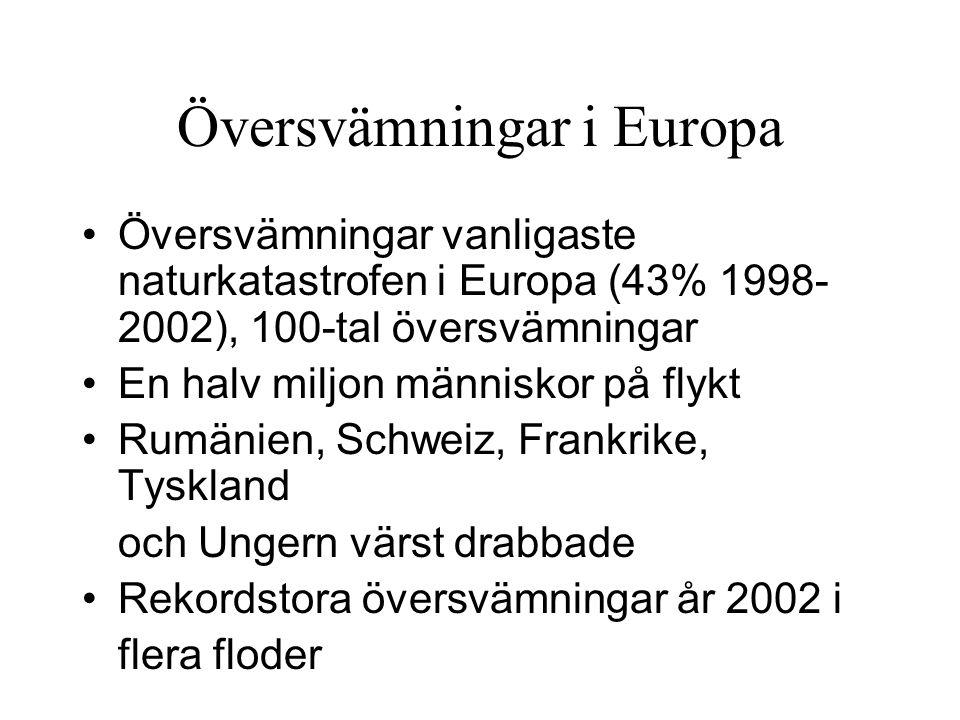 Översvämningar i Europa