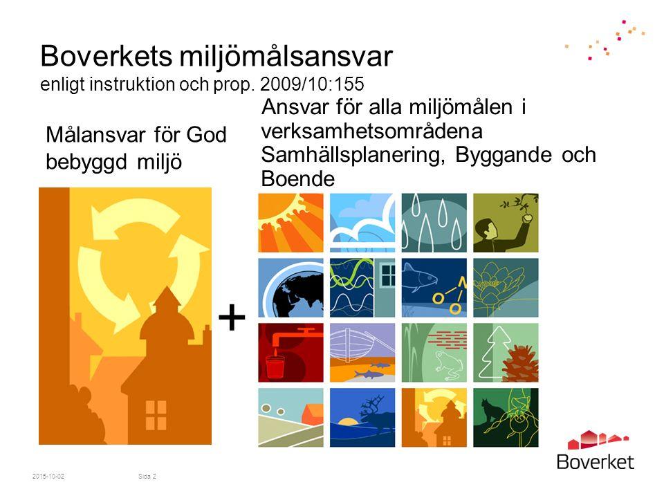 Boverkets miljömålsansvar enligt instruktion och prop. 2009/10:155