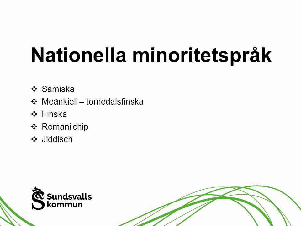 Nationella minoritetspråk