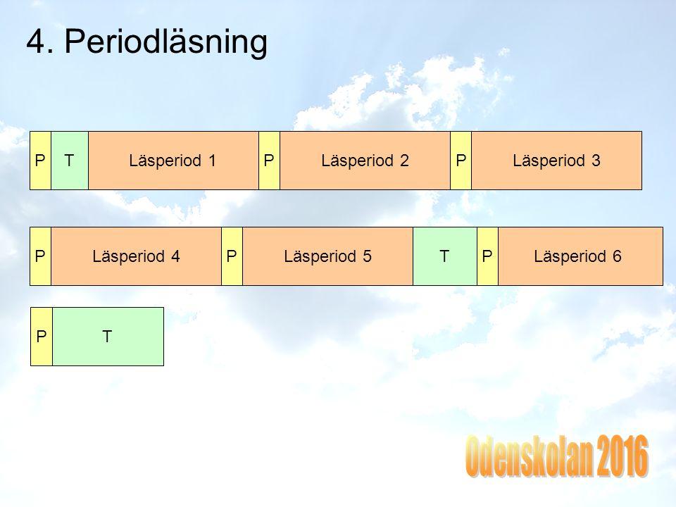 4. Periodläsning P T Läsperiod 1 P Läsperiod 2 P Läsperiod 3 P