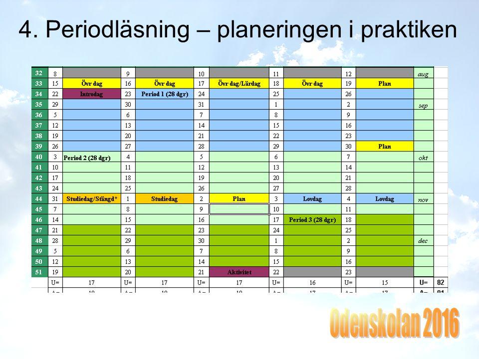 4. Periodläsning – planeringen i praktiken