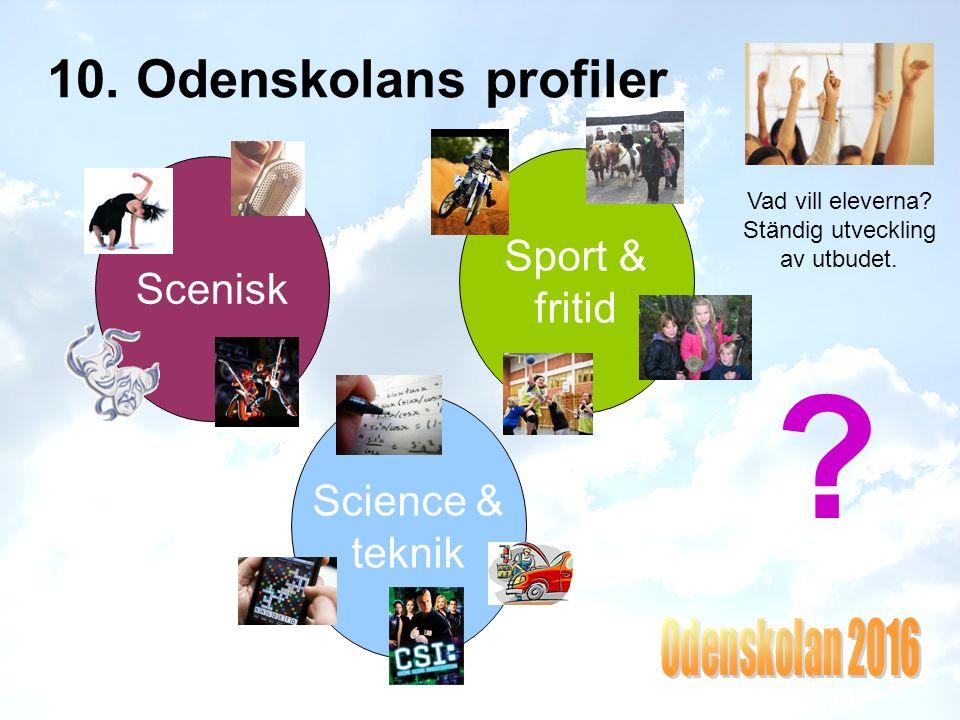10. Odenskolans profiler Sport & Scenisk fritid Science & teknik