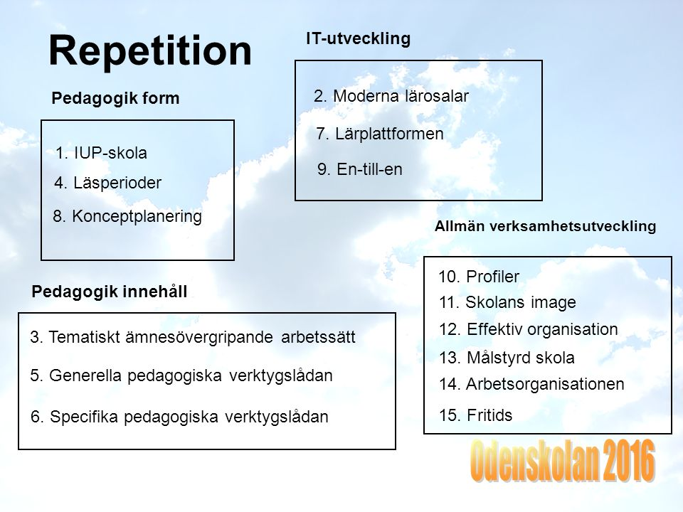 Repetition IT-utveckling 2. Moderna lärosalar Pedagogik form