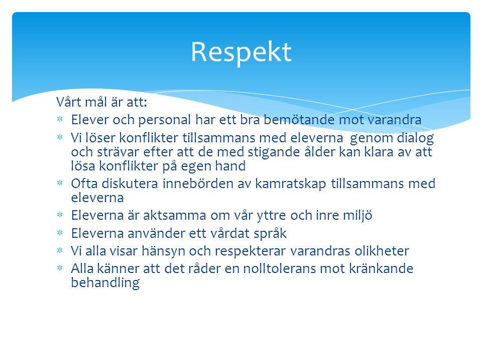 Respekt Vårt mål är att: