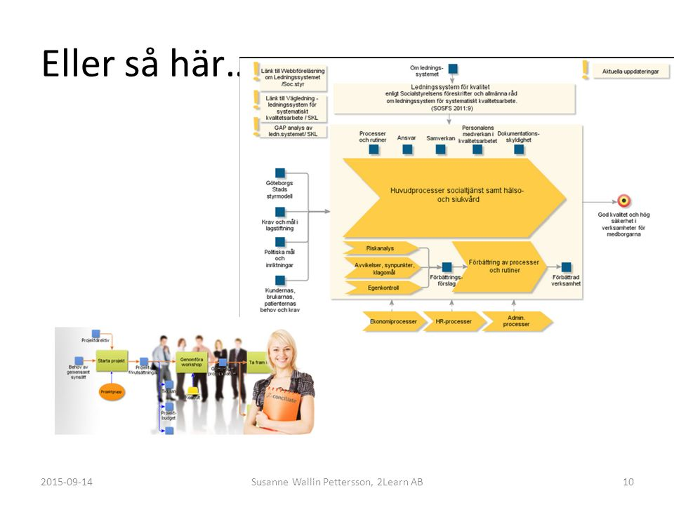 Susanne Wallin Pettersson, 2Learn AB
