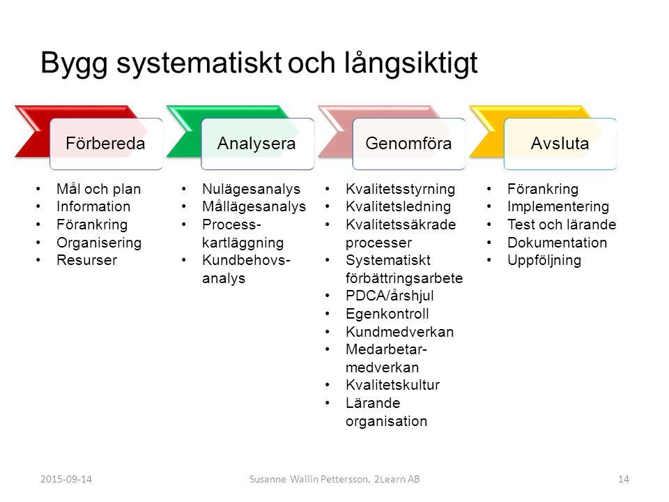 Goda tips om implementering och lärande