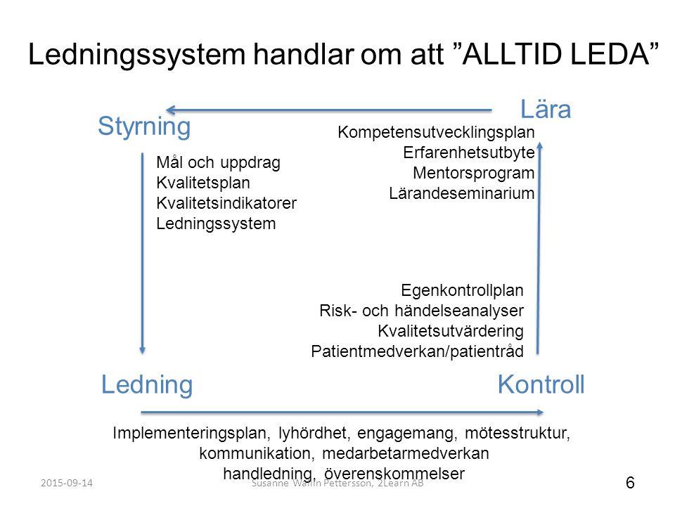 Vad är egentligen ett ledningssystem