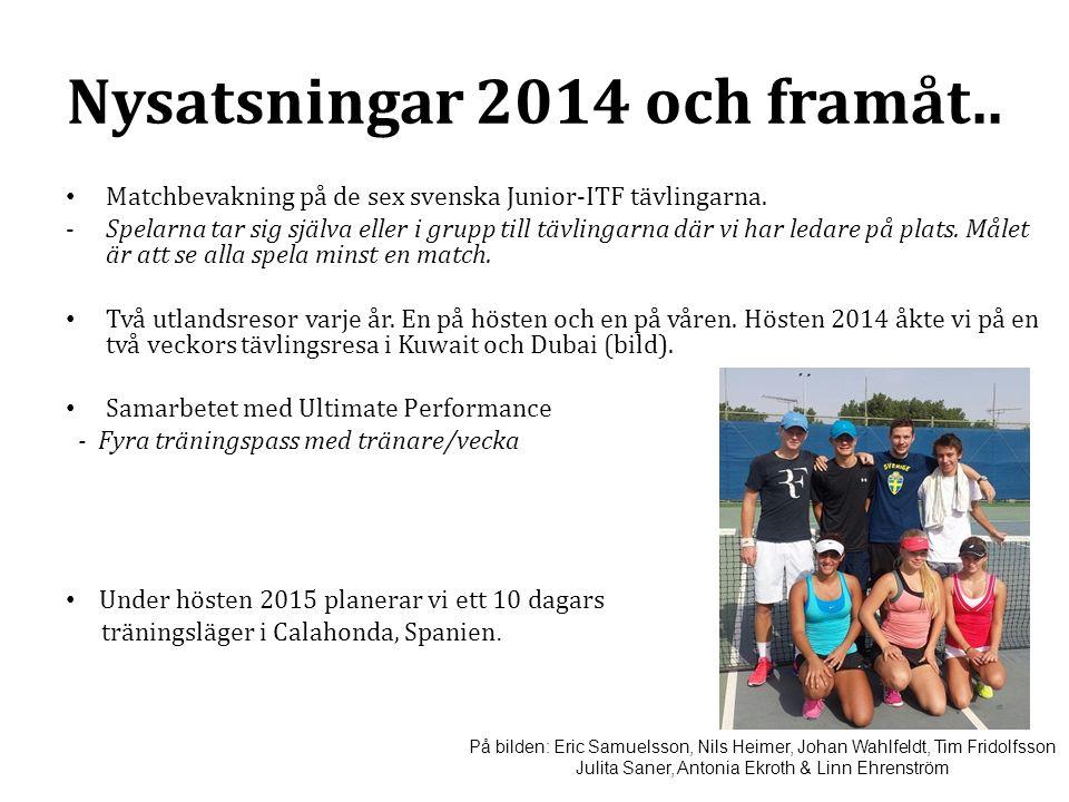 Nysatsningar 2014 och framåt..