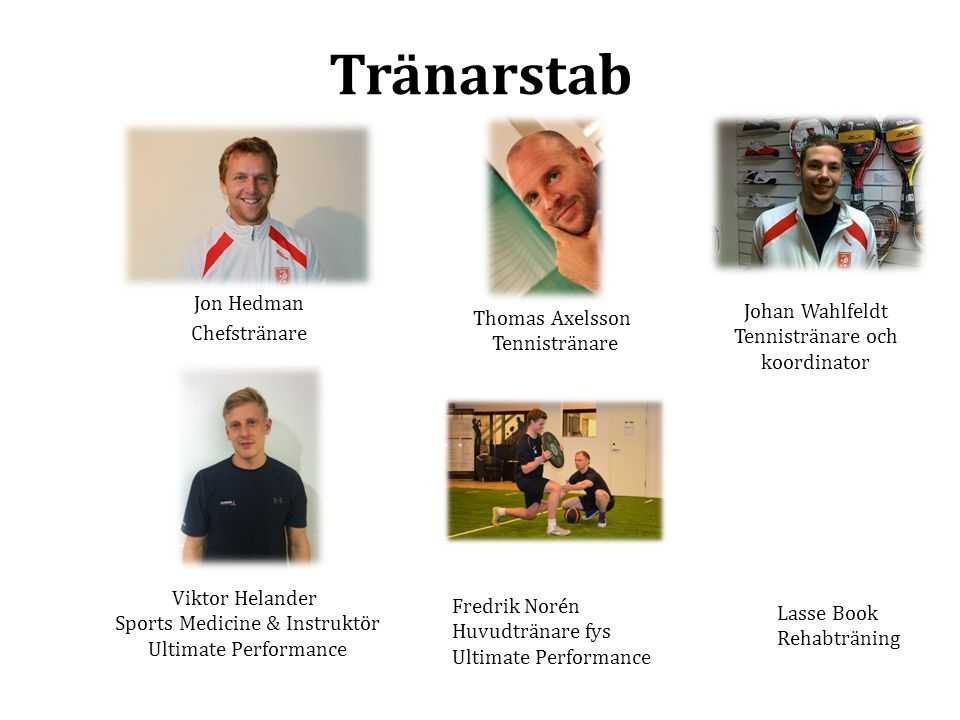 Tränarstab Jon Hedman Chefstränare Johan Wahlfeldt Thomas Axelsson