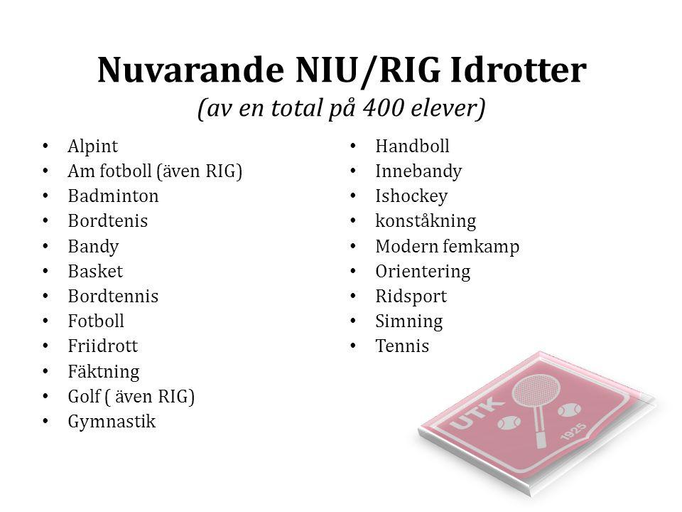 Nuvarande NIU/RIG Idrotter (av en total på 400 elever)