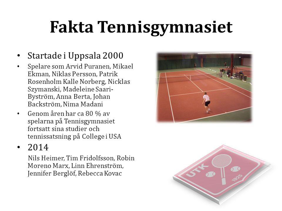 Fakta Tennisgymnasiet