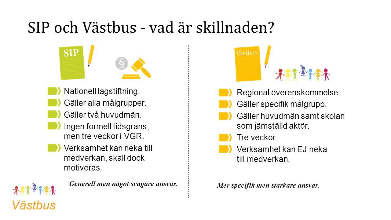 SIP och Västbus - vad är skillnaden