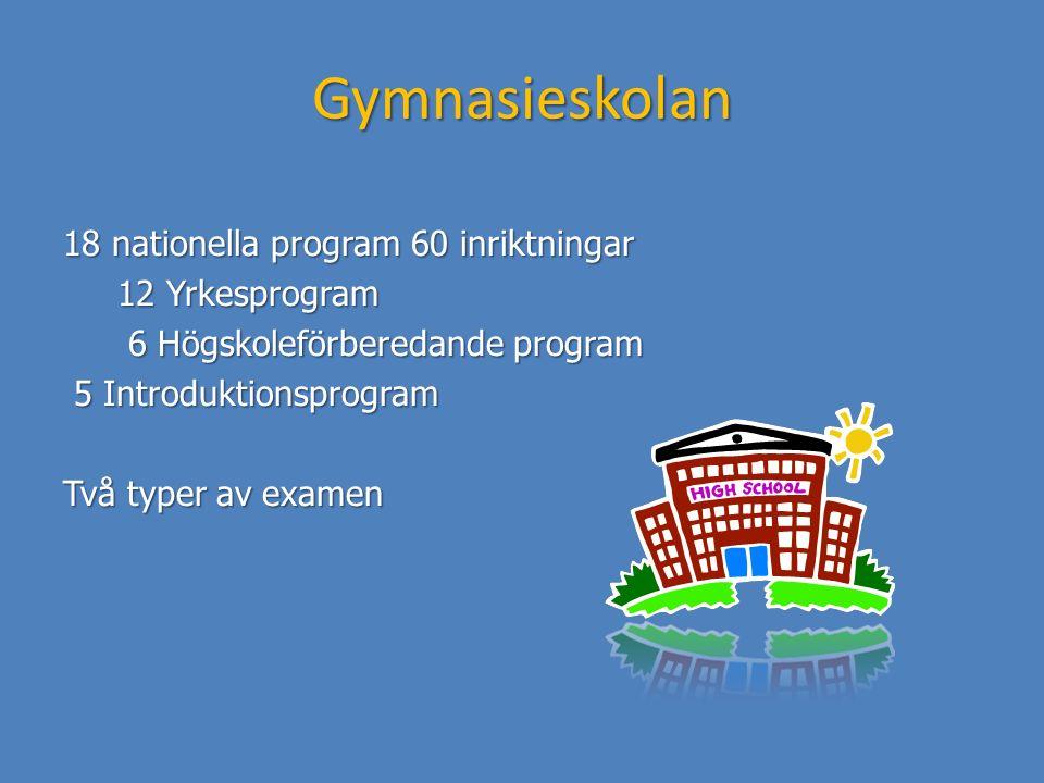 Gymnasieskolan 18 nationella program 60 inriktningar 12 Yrkesprogram 6 Högskoleförberedande program 5 Introduktionsprogram Två typer av examen