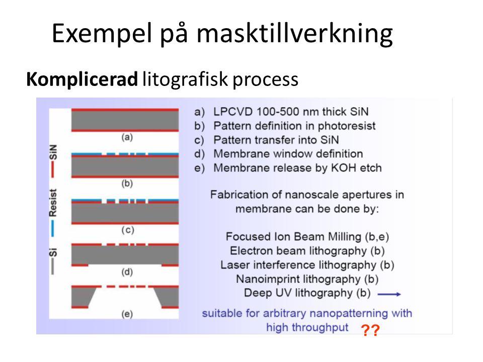 Exempel på masktillverkning