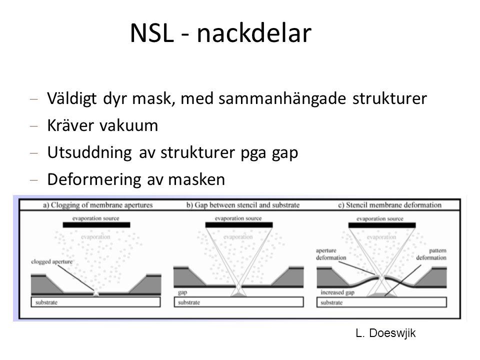 NSL - nackdelar Väldigt dyr mask, med sammanhängade strukturer