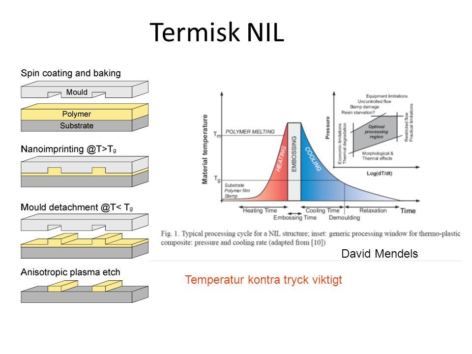 Termisk NIL David Mendels Temperatur kontra tryck viktigt