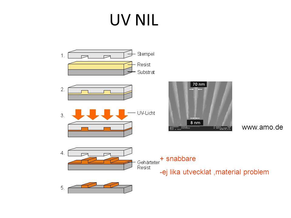 UV NIL www.amo.de + snabbare -ej lika utvecklat ,material problem