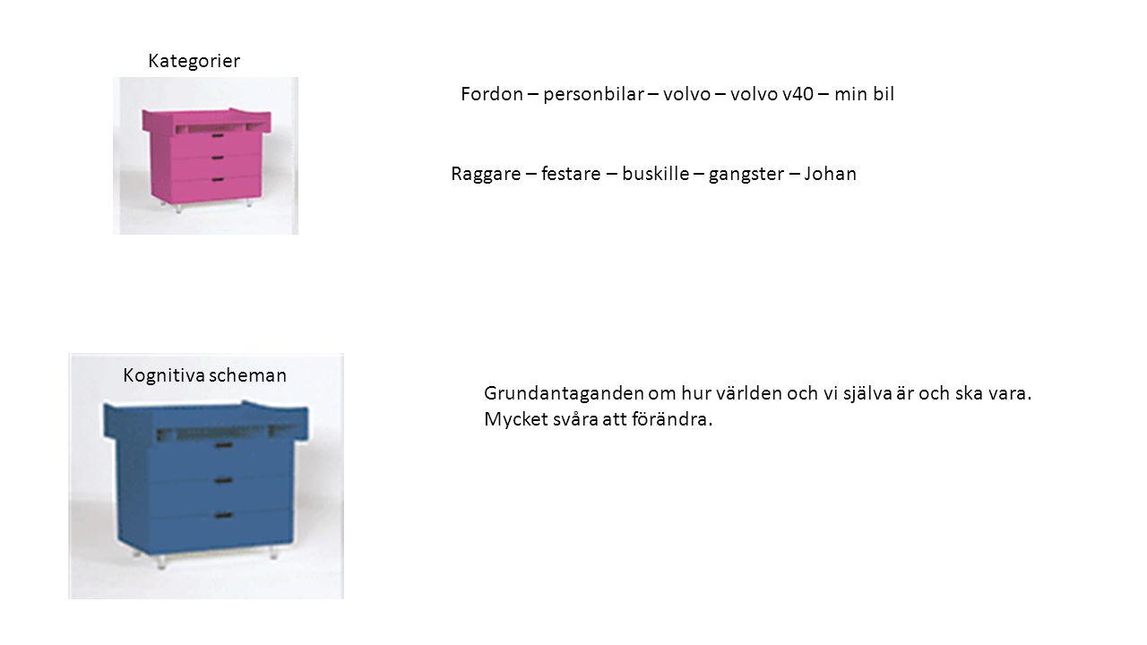 Kategorier Fordon – personbilar – volvo – volvo v40 – min bil. Raggare – festare – buskille – gangster – Johan.