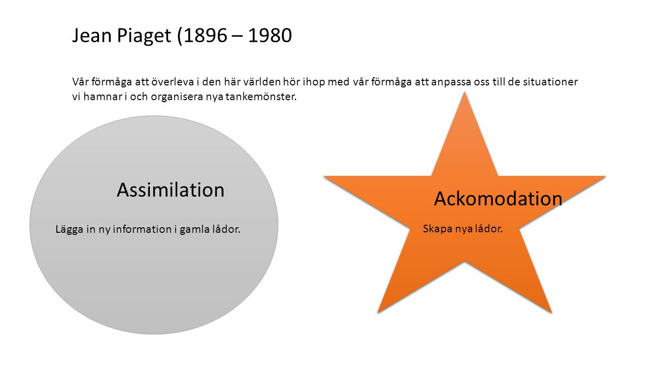 Jean Piaget (1896 – 1980 Assimilation Ackomodation