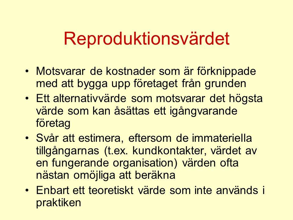 Reproduktionsvärdet Motsvarar de kostnader som är förknippade med att bygga upp företaget från grunden.
