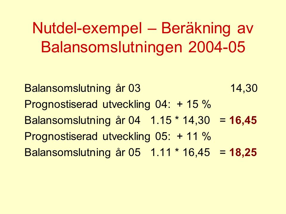 Nutdel-exempel – Beräkning av Balansomslutningen 2004-05