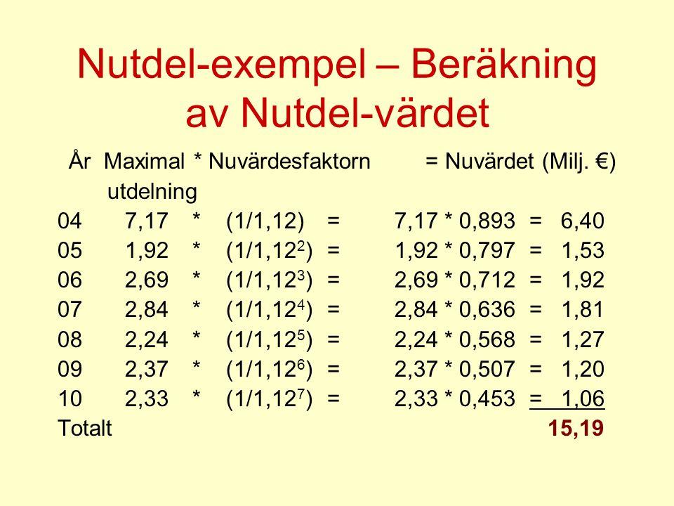 Nutdel-exempel – Beräkning av Nutdel-värdet