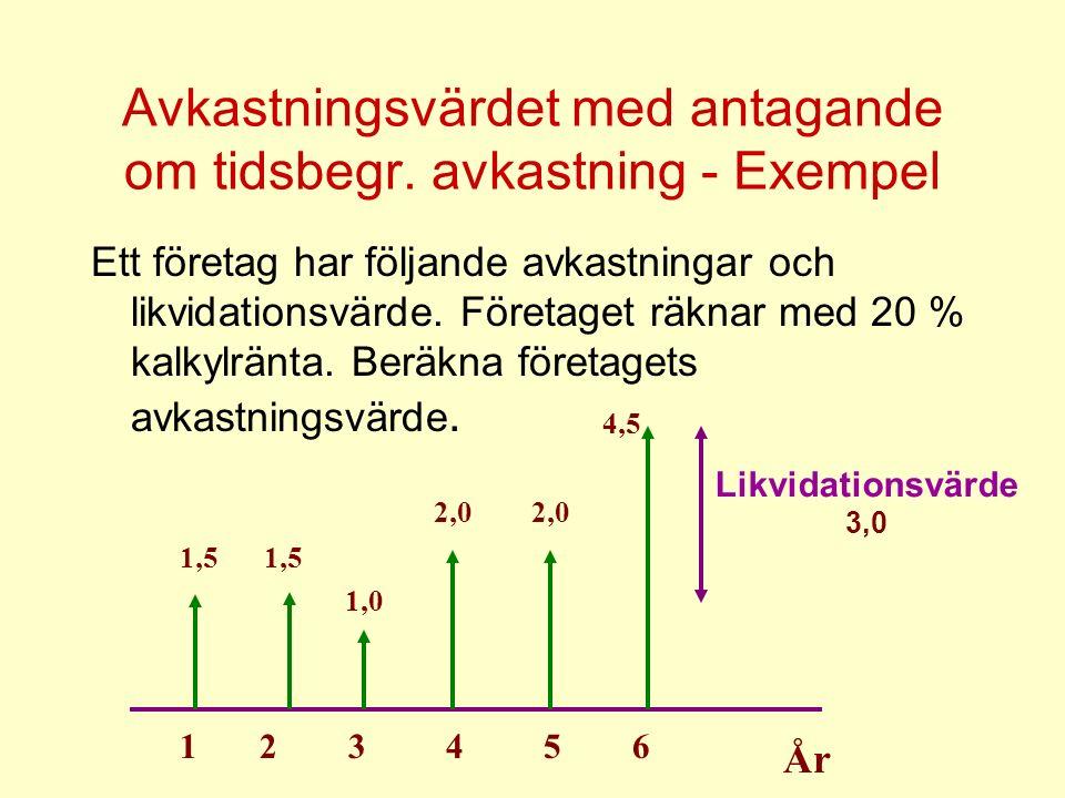 Avkastningsvärdet med antagande om tidsbegr. avkastning - Exempel