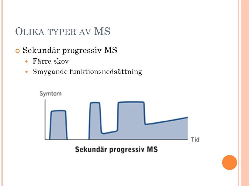 Olika typer av MS Sekundär progressiv MS Färre skov