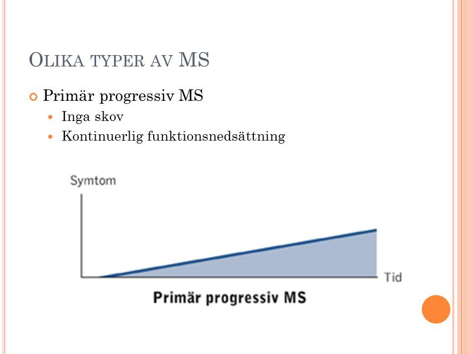 Olika typer av MS Primär progressiv MS Inga skov