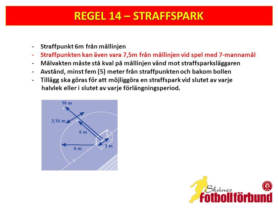REGEL 14 – STRAFFSPARK Straffpunkt 6m från mållinjen