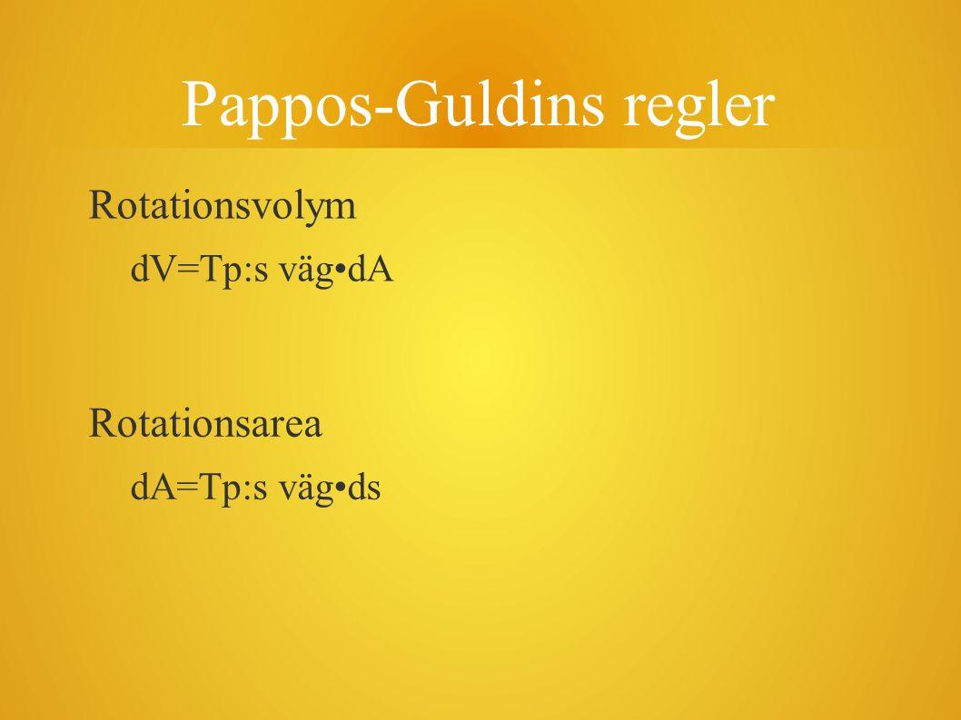 Pappos-Guldins regler